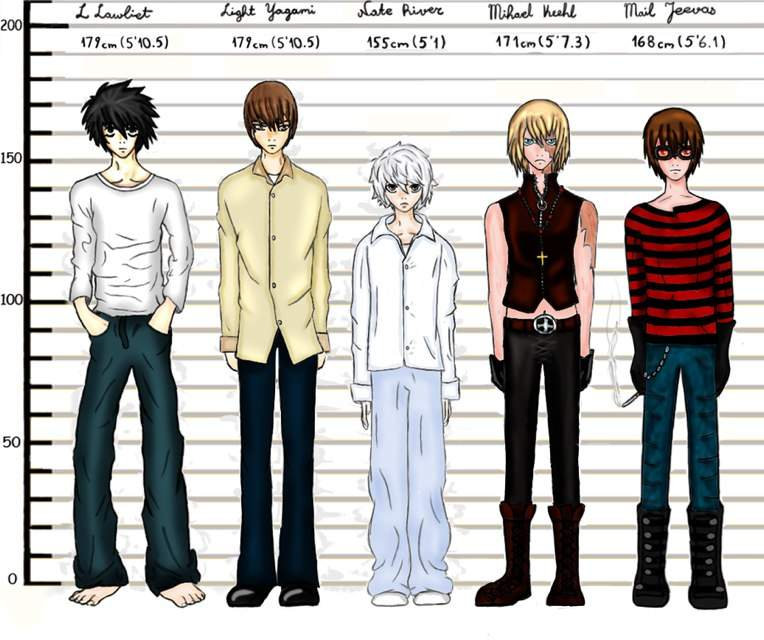 Anime Characters That Are 5ft Tall : Death note anime amino