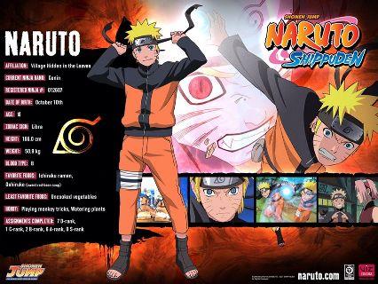 Naruto Characters Info   Wiki   Anime Amino
