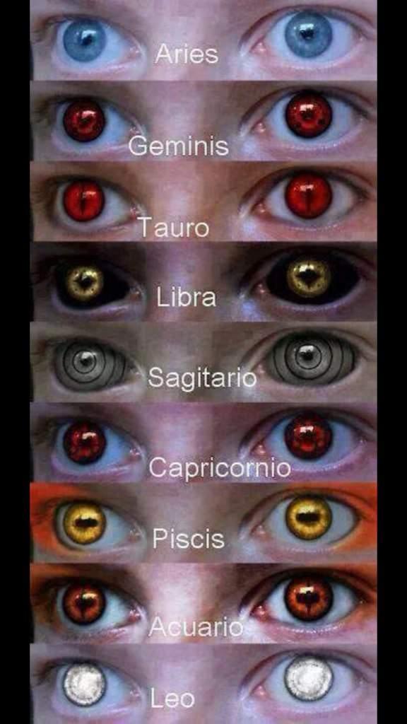 The Eyes Of A Shinobi Anime Amino
