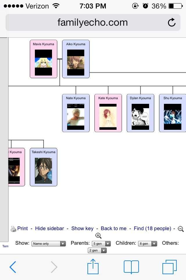 how to make a aa family tree anime amino