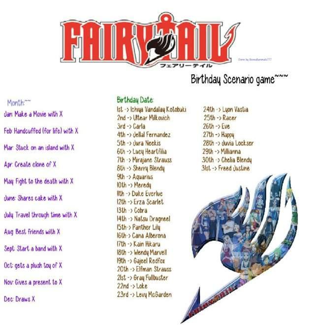 Fairy Tail Birthday Game!